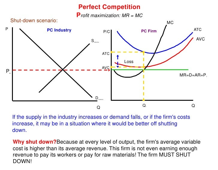 competition and unit cost When the long-run average cost exceeds long-run marginal cost, manny's sandwich production is not at the minimum point on his long-run average cost curve manny can produce meals at a lower per unit cost in the long run by taking advantage of economies of scale, such as volume resource price discounts, input specialization, etc.