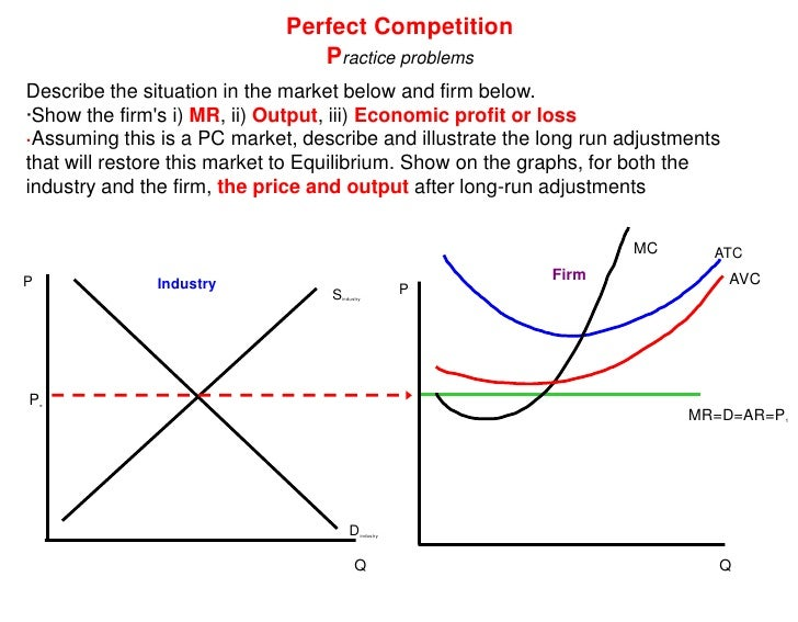 production and perfect competition Econ 101: principles of microeconomics chapter 13 - perfect competition and the supply curve fall 2010 herriges (isu) ch 13 perfect competition and supply fall 2010.