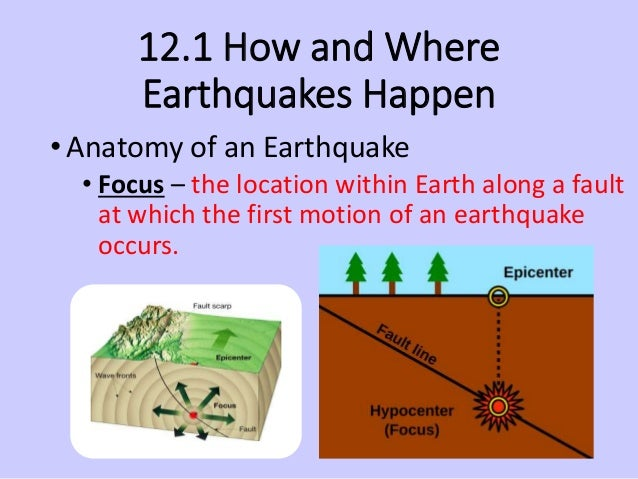 Unit 2 Earthquakes And Volcanoes 20172018