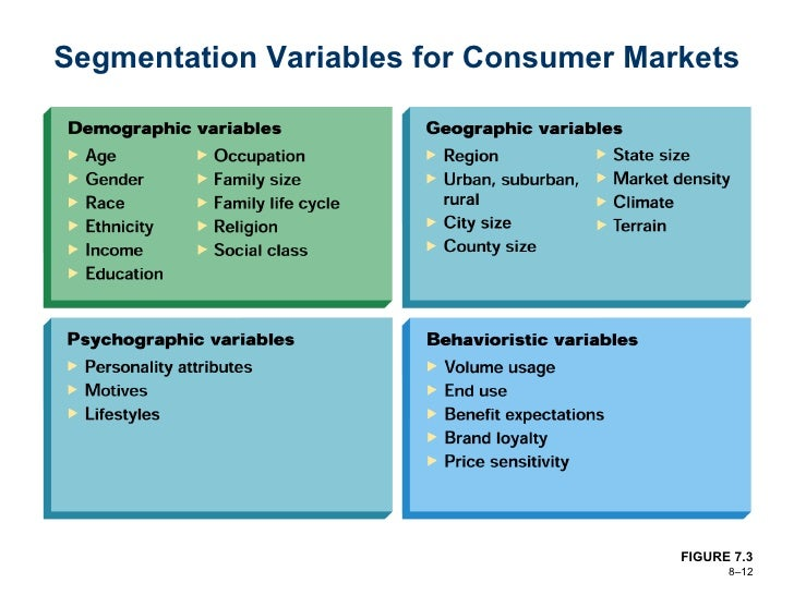 market segmentation and targeting on consumer satisfaction 2 defining market segmentation market segmentation is the process of viewing a heterogeneous market (ie, a market characterised by divergent demand) as consisting.