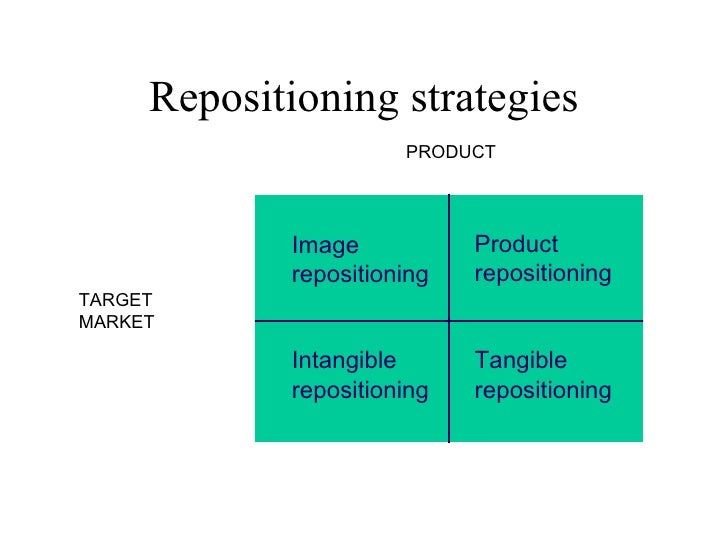 Sony repositinoning strategy