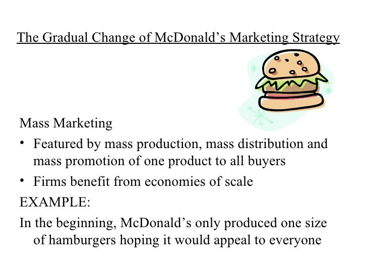 Introduction to Mass Media/Advertising