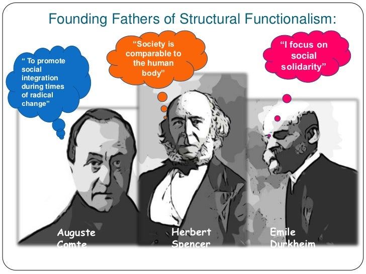 structural functionalism a framework for building Herbett spencer, functionalist structural functionalism, or simply functionalism, is a framework for building theory that sees society as a complex system whose parts work together to.