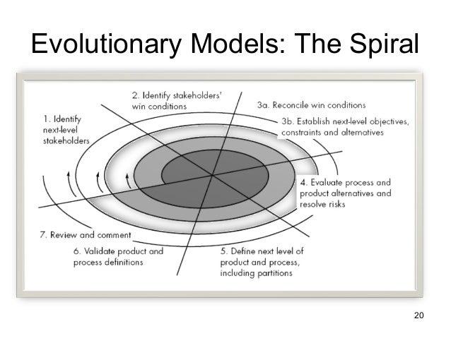 Software engineering evolutionary ccuart Gallery