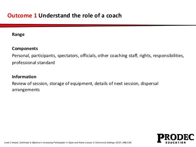 Outcome 1 Understand the role of a coach  Range  Components  Personal, participants, spectators, officials, other coaching...