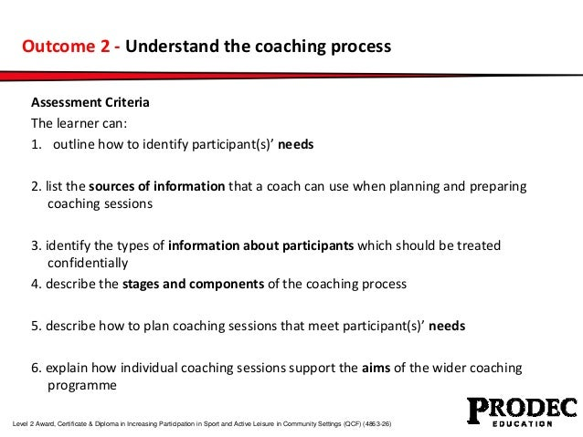 Outcome 2 - Understand the coaching process  Assessment Criteria  The learner can:  1. outline how to identify participant...