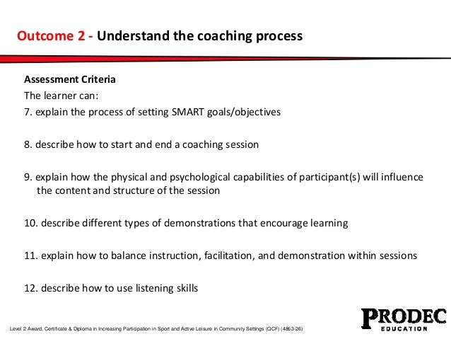 Outcome 2 - Understand the coaching process  Assessment Criteria  The learner can:  7. explain the process of setting SMAR...
