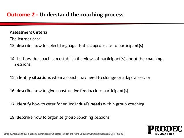 Outcome 2 - Understand the coaching process  Assessment Criteria  The learner can:  13. describe how to select language th...