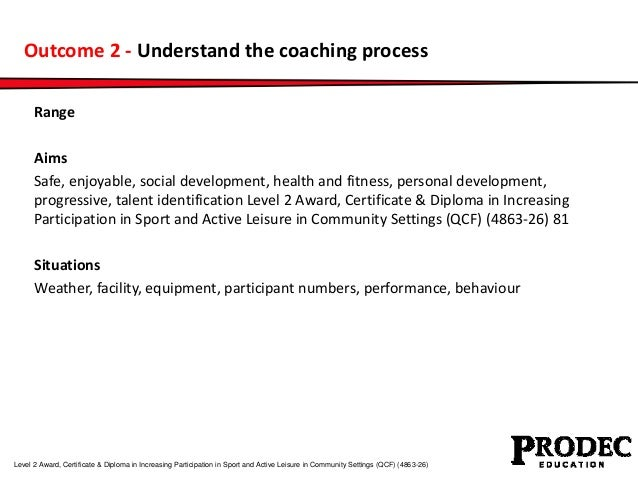 Outcome 2 - Understand the coaching process  Range  Aims  Safe, enjoyable, social development, health and fitness, persona...