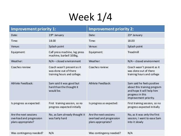 Unit 27 – task 3   weeks 1-4 Slide 2