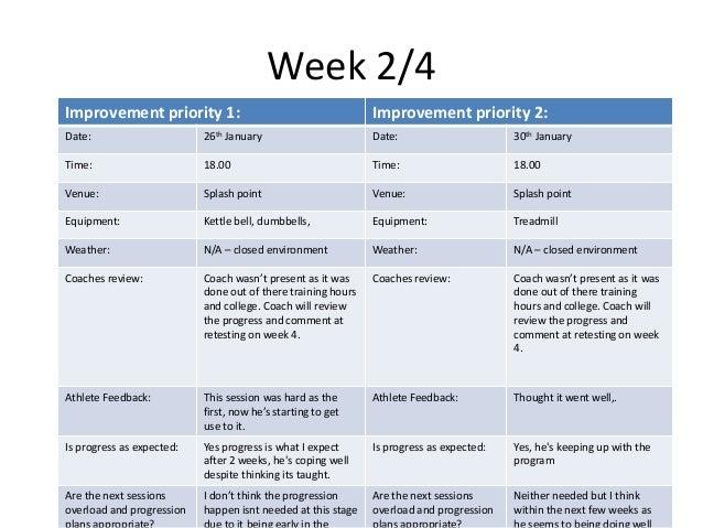 Unit 27 – task 3   weeks 1-4 Slide 3