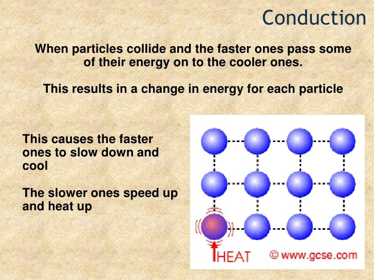 Conduction<br />When particles collide and the faster ones pass some of their energy on to the cooler ones.<br />This resu...