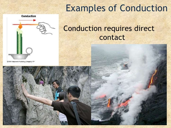 Examples of Conduction<br />Conduction requires direct contact<br />