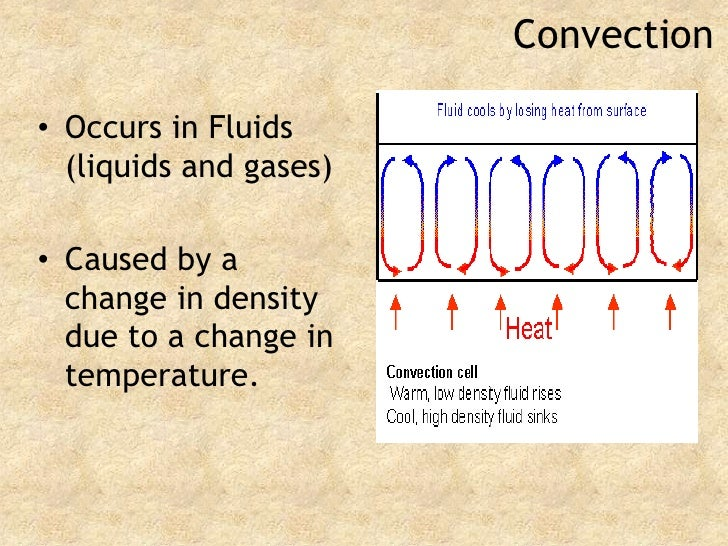 Convection<br />Occurs in Fluids (liquids and gases)<br />Caused by a change in density due to a change in temperature.<br />