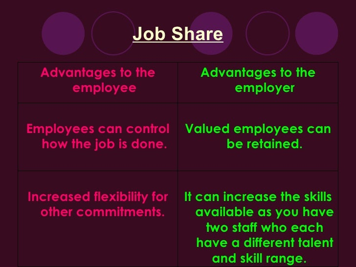 job sharing Want to know the advantages, disadvantages, challenges, and opportunities  when employees job share job sharing can benefit the employer.