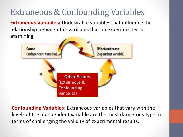 research variables in thesis Choosing a research design - in quantitative research, the variables you've chosen to measure or by the time you start your dissertation or thesis.