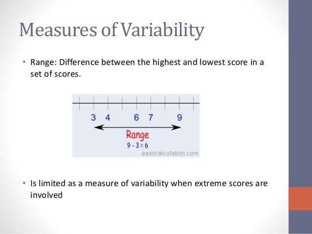 module on measures of variability Drought in bangladesh, has been tested and prepared as a reference  in the background sections, module 1 describes the basics of climate variability and change in bangladesh module 2 identifies types of droughts, their underlying causes and their impacts in.