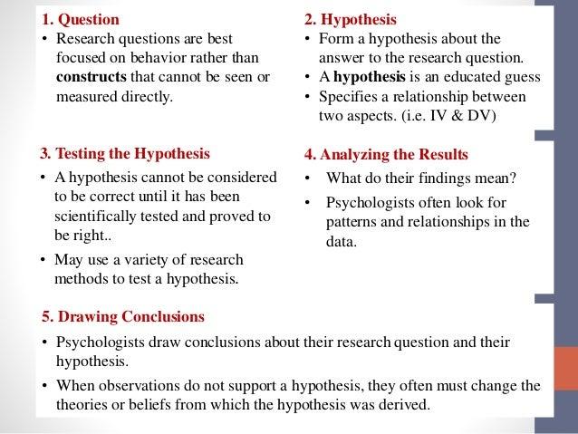 Unit 2 ap power point methods and statistics – Ap Psychology Worksheets