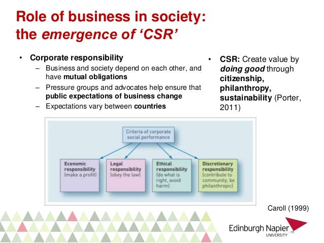 business and its role in society Our report offers an insight into how credit suisse assumes its various  responsibilities as a bank,  our role in the economy and society  we supply  businesses with the capital resources they need to expand their activities and  finance.