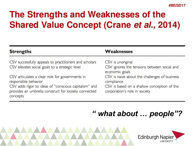 capitalism strengths and weaknesses The advantages and disadvantages of different social welfare strategies by lawrence h thompson the following was delivered by the author to the high.
