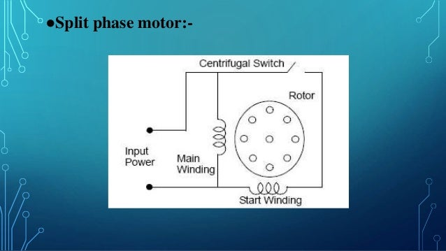 Unit 2 Single Phase Induction Motor
