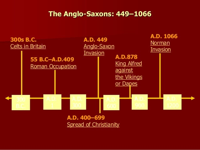 Anglo Saxons Invations England