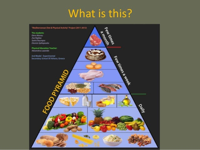 Unit 2 food and nutrition 3 eso 25 forumfinder Choice Image