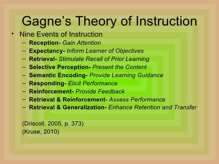 bloom and gagnes instructional theories Bloom's taxonomy is a model that is a hierarchy — a way to classify thinking according to six cognitive levels of complexity contents contributors key con.