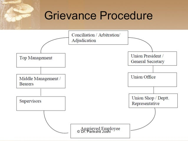grievance redressal system Steps involved in employee grievance procedure grievances are but natural in organisations however like disciplinary problems, grievances also benefit.