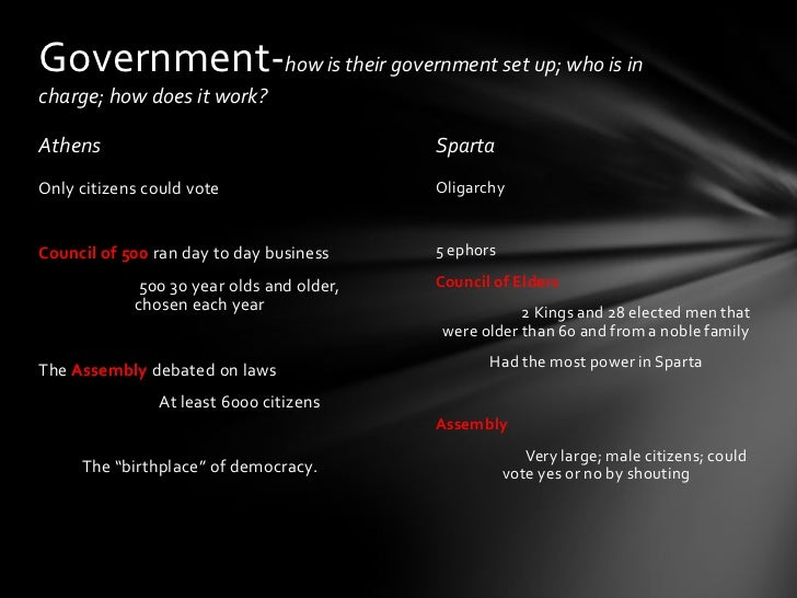 Government-how is their government set up; who is incharge; how does it work?Athens                                     Sp...