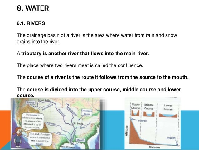 8. WATER 8.1. RIVERS The drainage basin of a river is the area where water from rain and snow drains into the river. A tri...