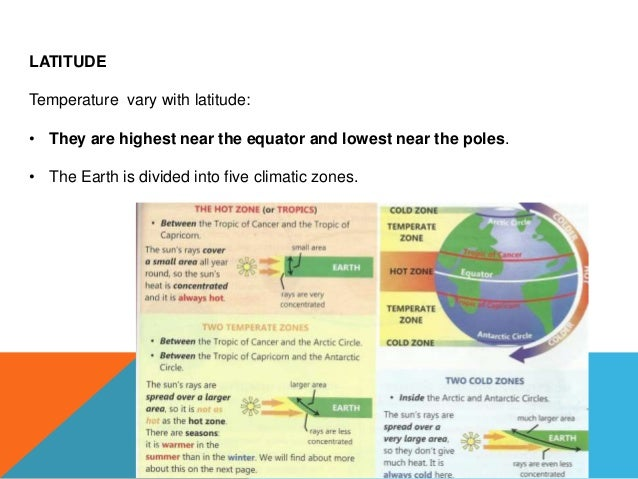 LATITUDE Temperature vary with latitude: • They are highest near the equator and lowest near the poles. • The Earth is div...