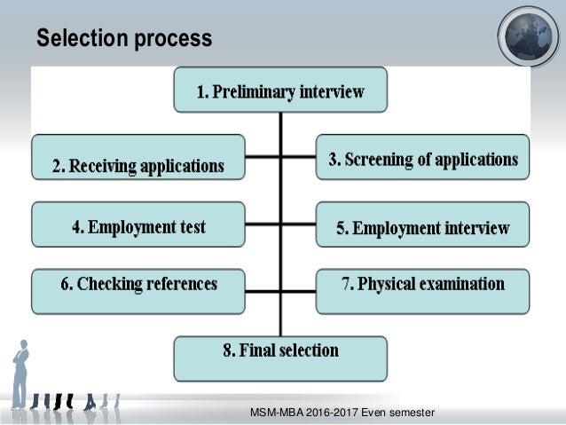employee testing selection Define - employee testing and selection, wwwexpertsmindcom - employee testing and 2 employment tests: employment tests are devices that consider the probable match among.