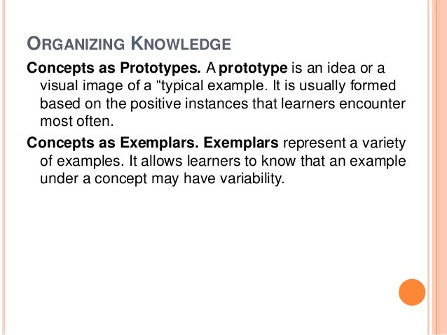 """ORGANIZING KNOWLEDGE  Concepts as Prototypes. A prototype is an idea or a  visual image of a """"typical example. It is usual..."""