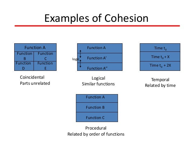 Unit3 software engineering uptu cohesion coincidental cohesion 38 ccuart Choice Image