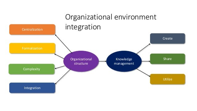 variables that shape organizational culture Organisational culture: factors influencing the culture of an organisation and cultural differences.