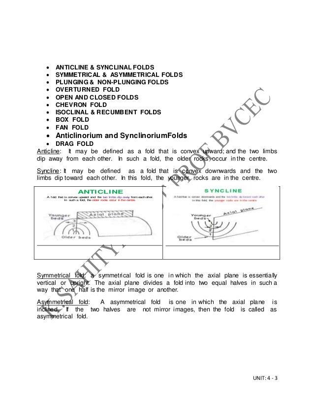 UNIT: 4 - 3  ANTICLINE & SYNCLINAL FOLDS  SYMMETRICAL & ASYMMETRICAL FOLDS  PLUNGING & NON-PLUNGING FOLDS  OVERTURNED ...