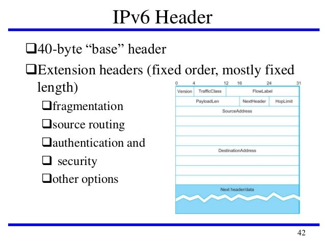 IPv6 Address Allocation and Assignment Policy