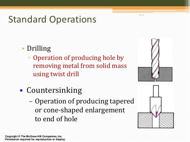 in drilling operation the metal is removed by