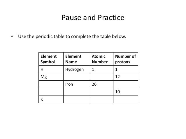 Unit 3 2 structure of the atom protons symbol name 7 pause and practice use the periodic table urtaz Gallery