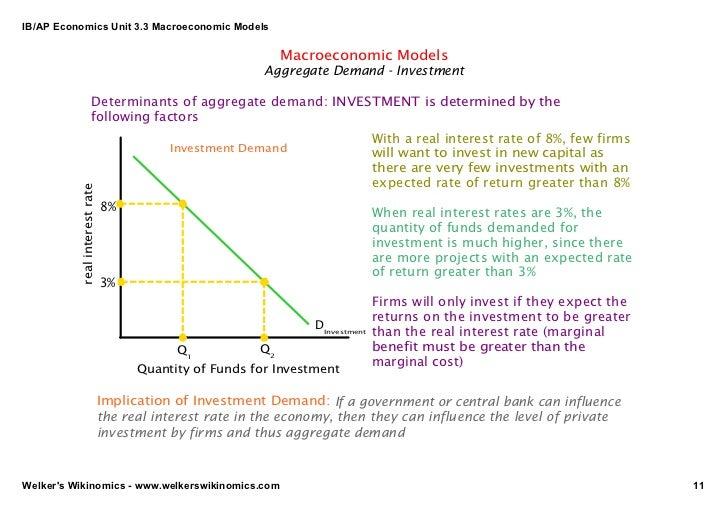 IB/APEconomicsUnit3.3MacroeconomicModels                                                              Macroeconomic ...