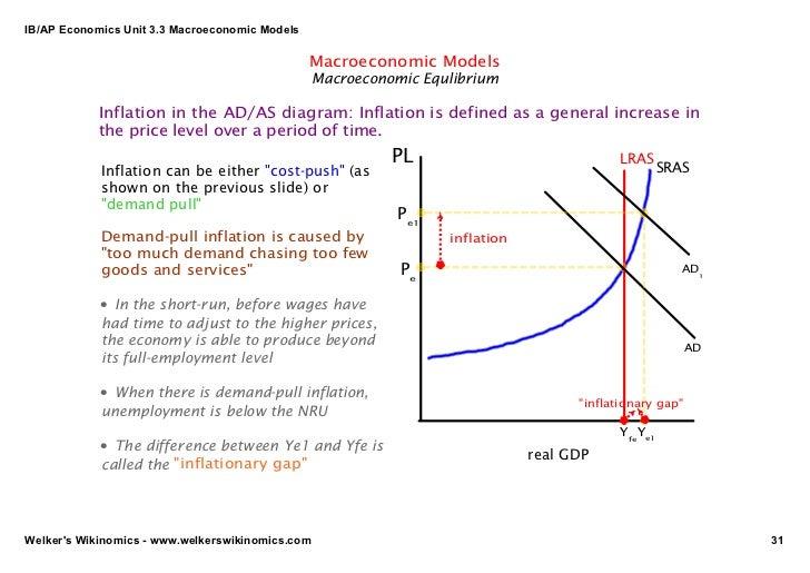 IB/APEconomicsUnit3.3MacroeconomicModels                                                 Macroeconomic Models       ...