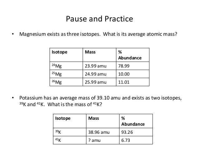 Unit 3 4 average atomic mass 10 urtaz Images