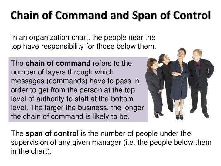 Chain of Command in Organizational Structure