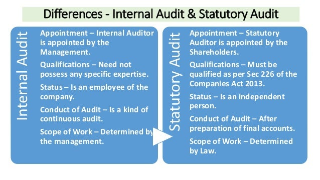 limitations of statutory audits The smallest corporations are exempted from the statutory audit obligation   concerning the limitation of the civil liability of statutory auditors and audit firms.