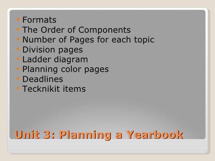 Unit 3: Planning a Yearbook <ul><li>Formats </li></ul><ul><li>The Order of Components </li></ul><ul><li>Number of Pages fo...