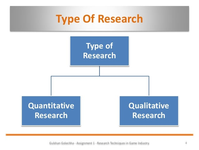 four types of research Explore four methods for collecting qualitative research he provides a concise table of the four in highly structured interviews and when using some types.