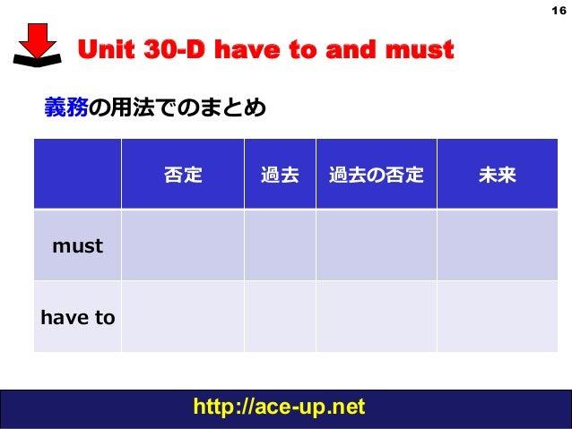 わかる中級英文法 Grammar in Use Unit 30 have to and must