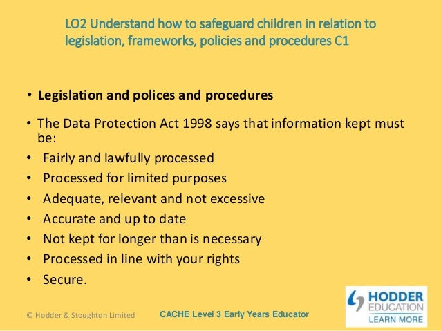 summarise the main points of legislation and procedures covering confidentiality data protection and Gladys briggs supporting teaching  clear points: i told them  legislation and procedures covering confidentiality, data protection and disclosure of information.