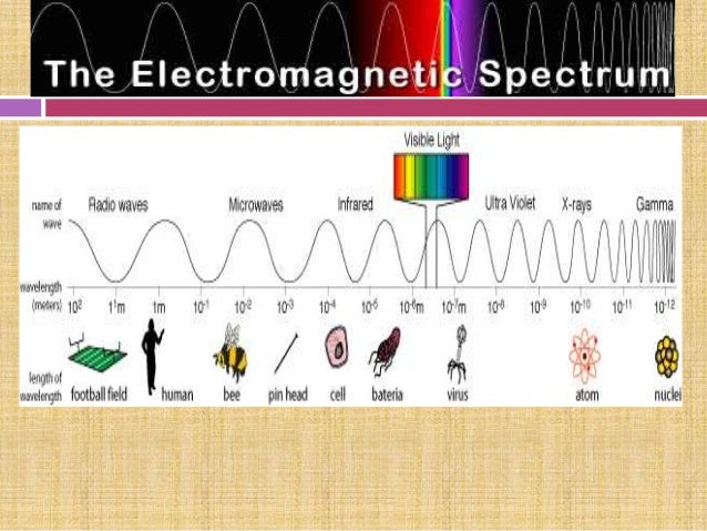 Electromagnetic spectrum its uses electromagnetic spectrum ccuart Image collections